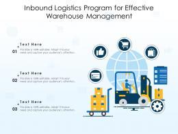 Inbound Logistics Program For Effective Warehouse Management