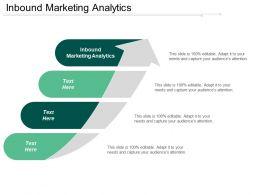 Inbound Marketing Analytics Ppt Powerpoint Presentation Gallery Sample Cpb