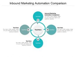 Inbound Marketing Automation Comparison Ppt Powerpoint Presentation Slides Cpb