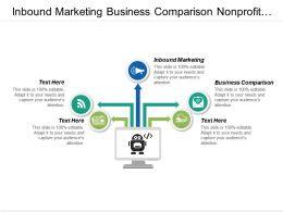 Inbound Marketing Business Comparison Nonprofit Management Investment Demand Cpb