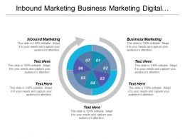 Inbound Marketing Business Marketing Digital Marketing Network Marketing Cpb