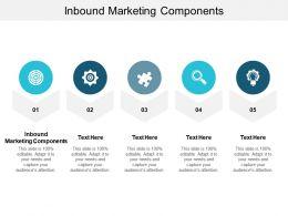 Inbound Marketing Components Ppt Powerpoint Presentation Icon Design Ideas Cpb