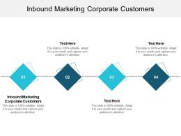 Inbound Marketing Corporate Customers Ppt Powerpoint Presentation File Outfit Cpb