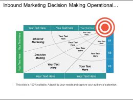Inbound Marketing Decision Making Operational Risk Corporate Strategy Cpb