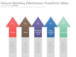 Inbound Marketing Effectiveness Powerpoint Slides