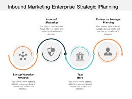 Inbound Marketing Enterprise Strategic Planning Startup Valuation Methods Cpb