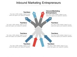 Inbound Marketing Entrepreneurs Ppt Powerpoint Presentation Infographic Cpb