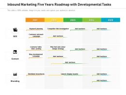 Inbound Marketing Five Years Roadmap With Developmental Tasks