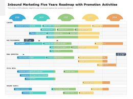 Inbound Marketing Five Years Roadmap With Promotion Activities