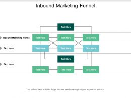 Inbound Marketing Funnel Ppt Powerpoint Presentation Icon Grid Cpb