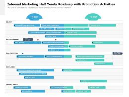 Inbound Marketing Half Yearly Roadmap With Promotion Activities