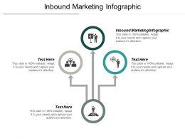 Inbound Marketing Infographic Ppt Powerpoint Presentation Ideas Topics Cpb