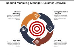 Inbound Marketing Manage Customer Lifecycle Appointment Setting Marketing Cpb