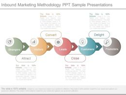 Inbound Marketing Methodology Ppt Sample Presentations