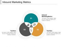Inbound Marketing Metrics Ppt Powerpoint Presentation Portfolio Layout Ideas Cpb