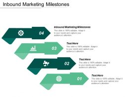 Inbound Marketing Milestones Ppt Powerpoint Presentation Icon Inspiration Cpb