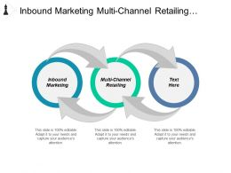 Inbound Marketing Multi Channel Retailing Leadership Development Data Analytics Cpb