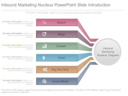 Inbound Marketing Nucleus Powerpoint Slide Introduction