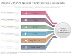 Inbound Marketing Nucleus Powerpoint Slide Introduction