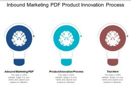 Inbound Marketing Pdf Product Innovation Process Generation Technology Cpb