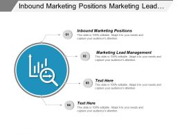 Inbound Marketing Positions Marketing Lead Management Inbound Sales Conversions Cpb