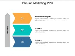 Inbound Marketing PPC Ppt Powerpoint Presentation Icon Sample Cpb