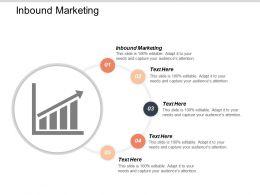 Inbound Marketing Ppt Powerpoint Presentation Infographics Model Cpb