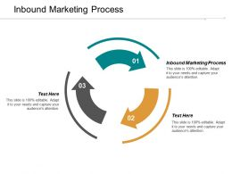 Inbound Marketing Process Ppt Powerpoint Presentation File Format Cpb