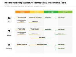 Inbound Marketing Quarterly Roadmap With Developmental Tasks