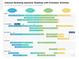 Inbound Marketing Quarterly Roadmap With Promotion Activities