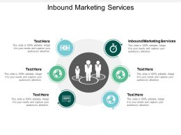 Inbound Marketing Services Ppt Powerpoint Presentation Gallery Backgrounds Cpb
