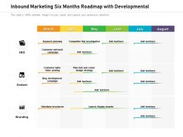 Inbound Marketing Six Months Roadmap With Developmental