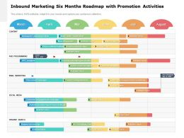 Inbound Marketing Six Months Roadmap With Promotion Activities