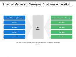 Inbound Marketing Strategies Customer Acquisition Strategies Personal Skills Qualities Cpb