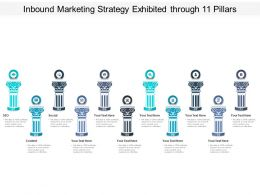 Inbound Marketing Strategy Exhibited Through 11 Pillars