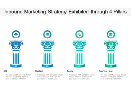Inbound Marketing Strategy Exhibited Through 4 Pillars