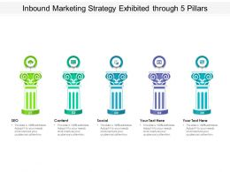 Inbound Marketing Strategy Exhibited Through 5 Pillars