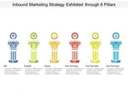 Inbound Marketing Strategy Exhibited Through 6 Pillars