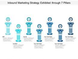 Inbound Marketing Strategy Exhibited Through 7 Pillars
