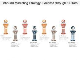 Inbound Marketing Strategy Exhibited Through 8 Pillars