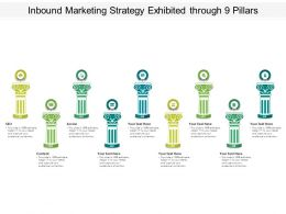 Inbound Marketing Strategy Exhibited Through 9 Pillars