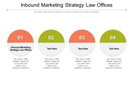 Inbound Marketing Strategy Law Offices Ppt Powerpoint Presentation Layouts Layout Ideas Cpb