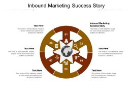 Inbound Marketing Success Story Ppt Powerpoint Presentation Infographic Template Example Introduction Cpb