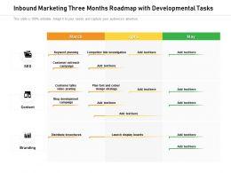 Inbound Marketing Three Months Roadmap With Developmental Tasks