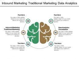Inbound Marketing Traditional Marketing Data Analytics Visualization Recruitment Retention Cpb