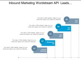 Inbound Marketing WordStream Api Leads Conversion Quality Management Cpb