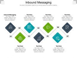Inbound Messaging Ppt Powerpoint Presentation Template Cpb