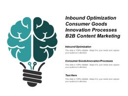 Inbound Optimization Consumer Goods Innovation Processes B2b Content Marketing Cpb