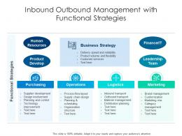 Inbound Outbound Management With Functional Strategies
