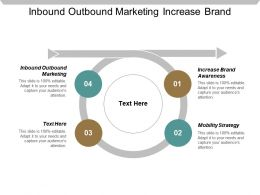 Inbound Outbound Marketing Increase Brand Awareness Mobility Strategy Cpb